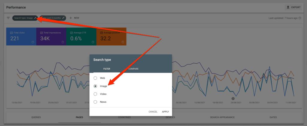 Rapport med data om hur bilderna presterar i bildsöket - google search console