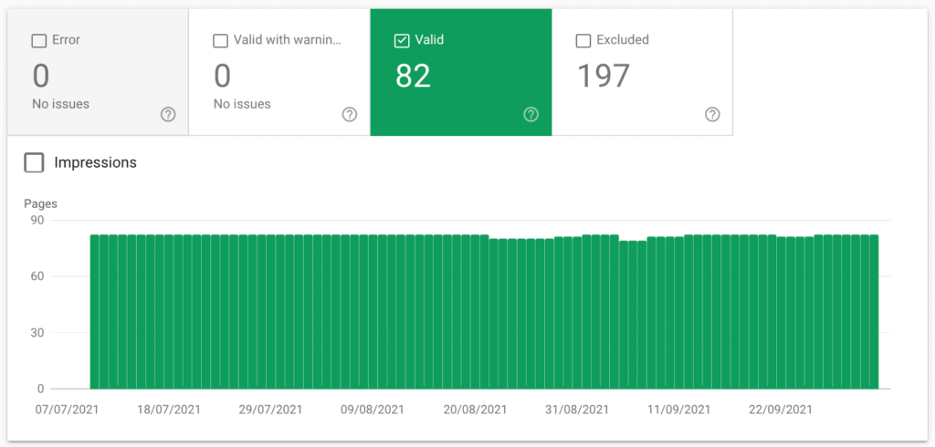 antalet indexerade sidor i google search console
