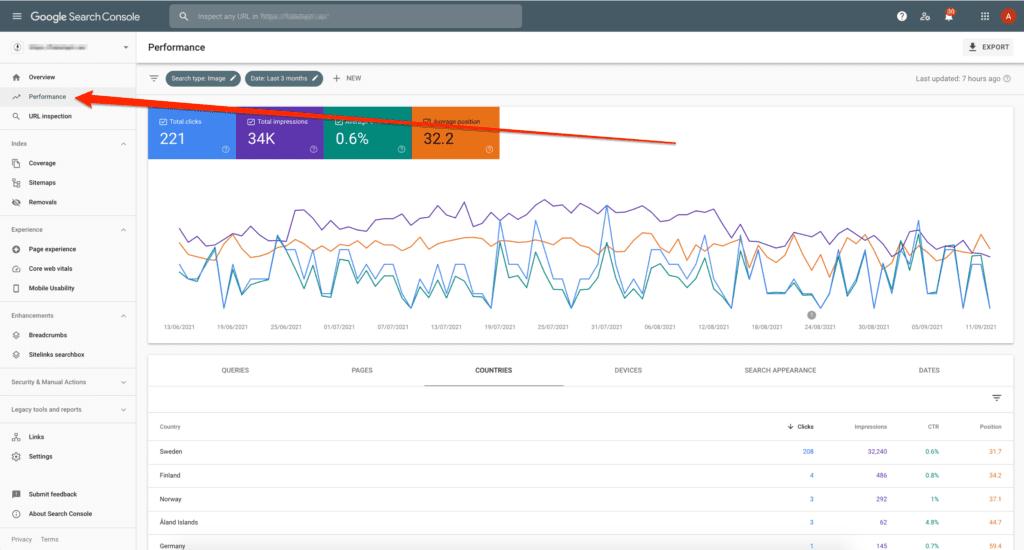 resultatrapporten i google search console