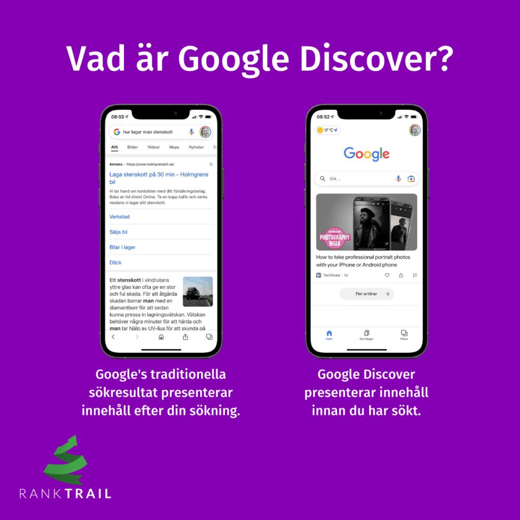 Vad är Google Discover? När du söker med en sökterm så får du ett sökresultat. När det gäller Google Discover så får du förslag på innehåll som ska intresserad dig, innan du har sökt.